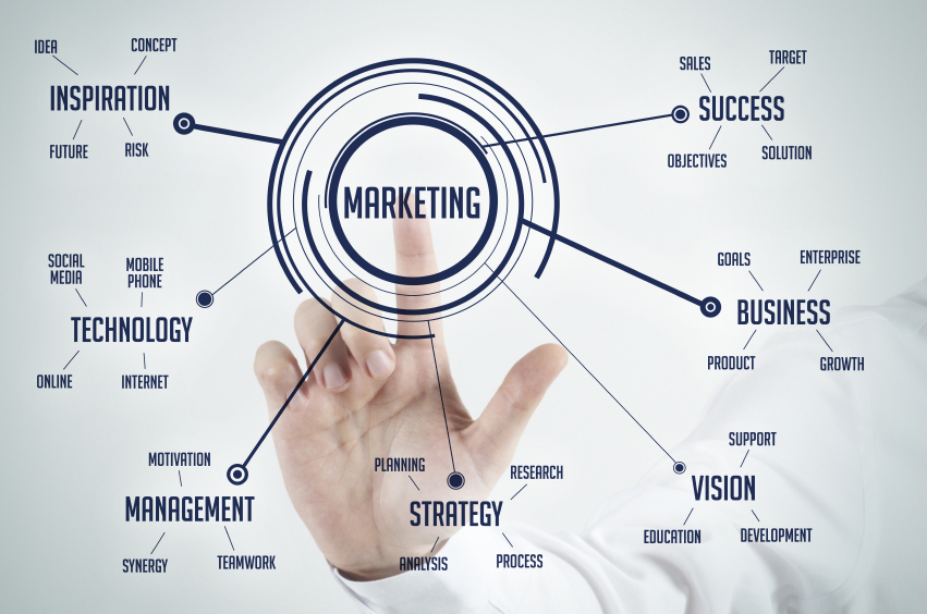 What is Programmatic Marketing?